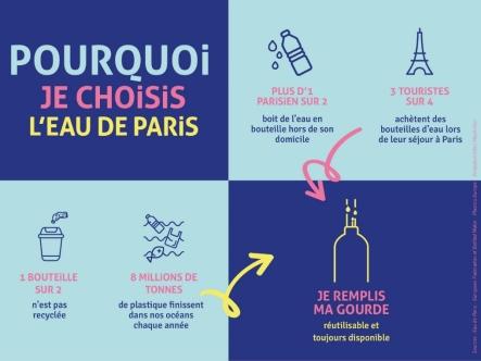Gourde ou bouteille ? Eau de Paris se mobilise contre le plastique à usage unique VcsPRAsset_3046967_144379_c122221a-d465-464f-beaf-9cdb1f9c7498_0