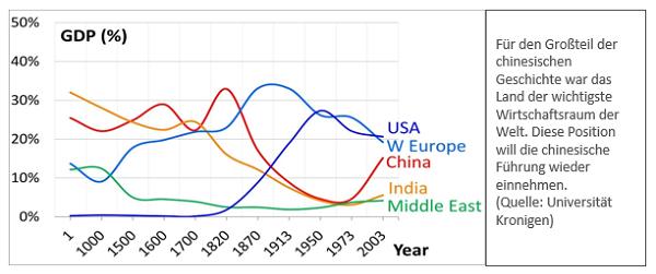 Chart_Gollits Konkret_Jan2021.PNG