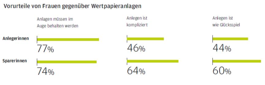 JPM_Frauen Geldanlage_1.jpg